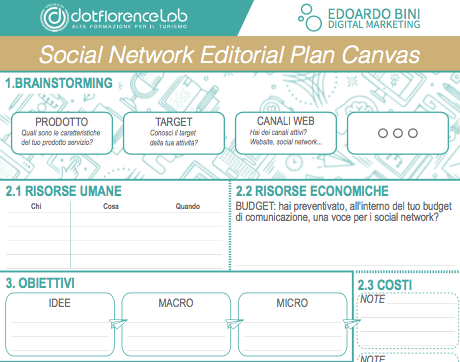Canvas - Piano Editoriale per i Social Network - V1